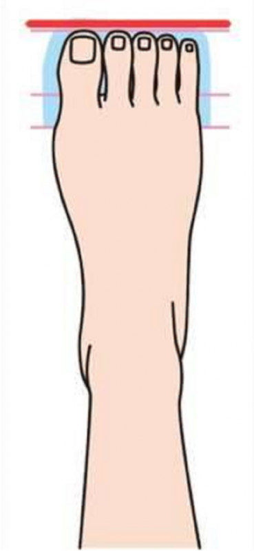 forma de pie cuadrado